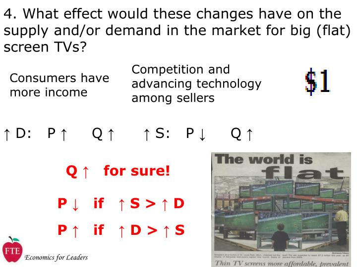4. What effect would these changes have on the supply and/or demand in the market for big (flat) screen TVs?