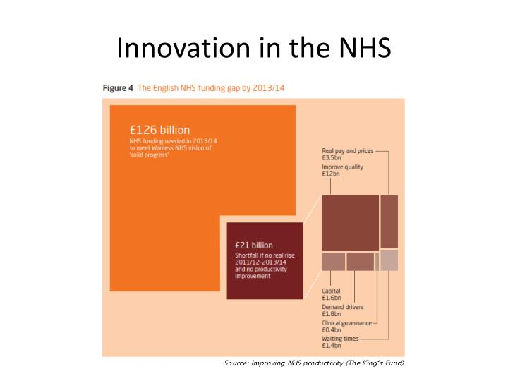 Innovation in the NHS