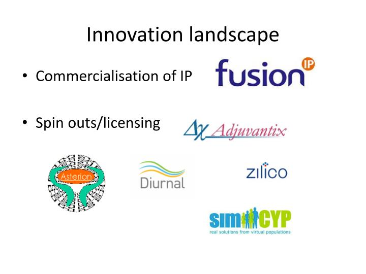 Innovation landscape