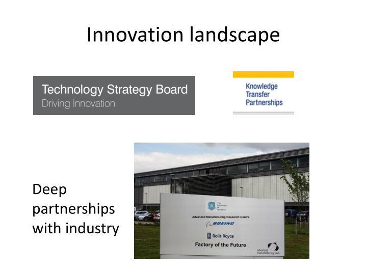 Innovation landscape