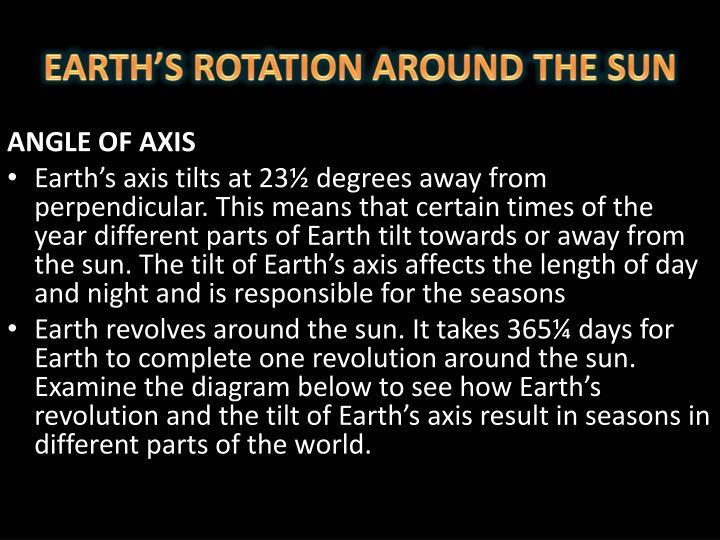 EARTH'S ROTATION AROUND THE SUN