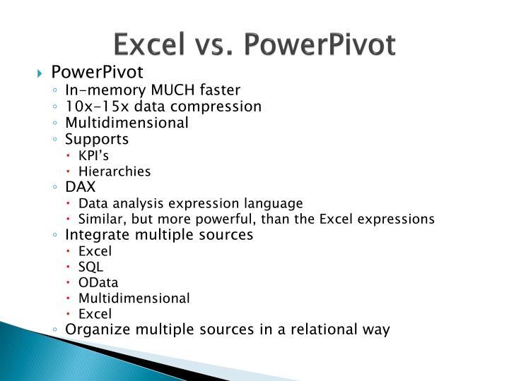 Excel vs.