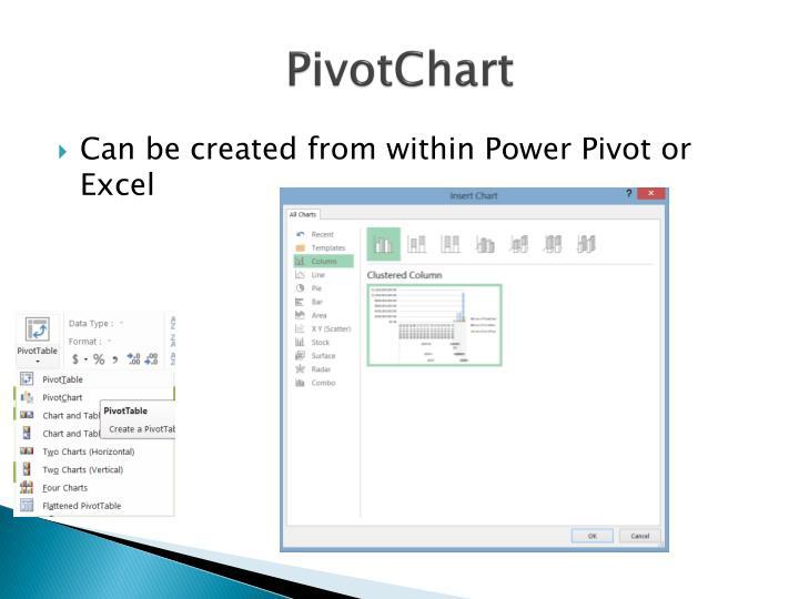PivotChart