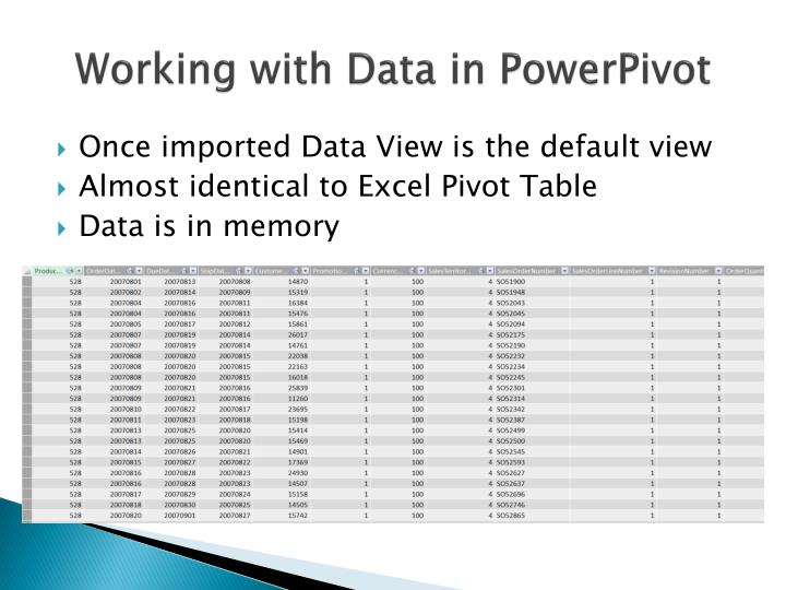 Working with Data in PowerPivot