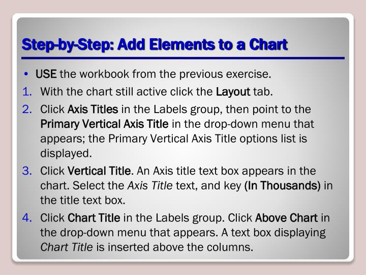 Step-by-Step: Add Elements to a Chart