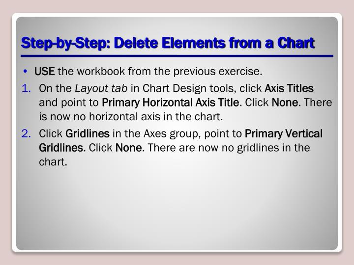 Step-by-Step: Delete Elements from a Chart
