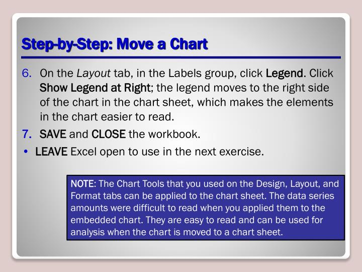 Step-by-Step: Move a Chart