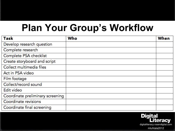 Plan Your Group's Workflow