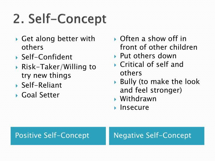 2. Self-Concept