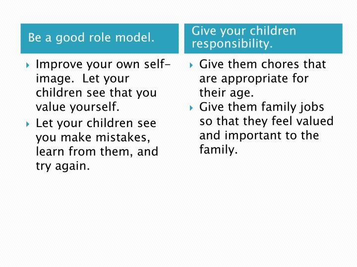 Improve your own self-image.  Let your children see that you value yourself.