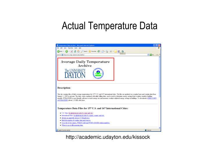 Actual Temperature Data
