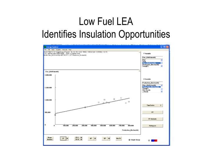 Low Fuel LEA