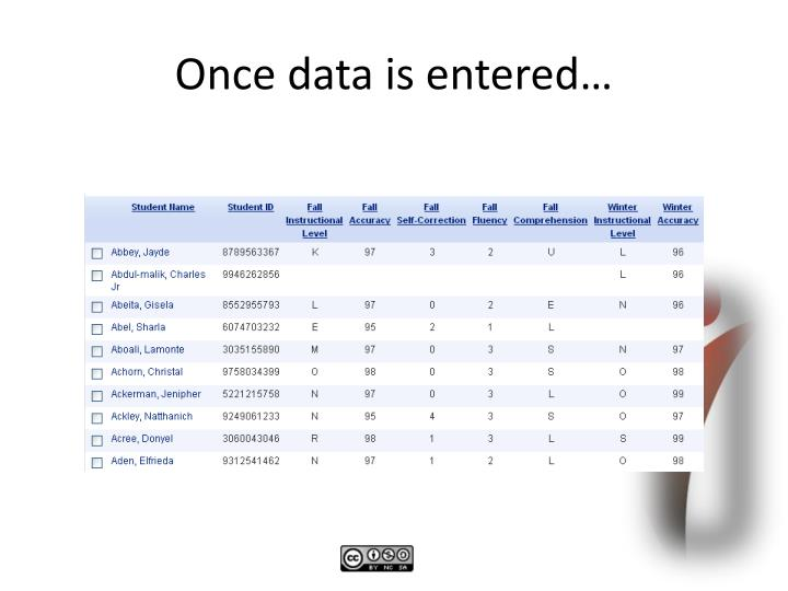 Once data is entered…