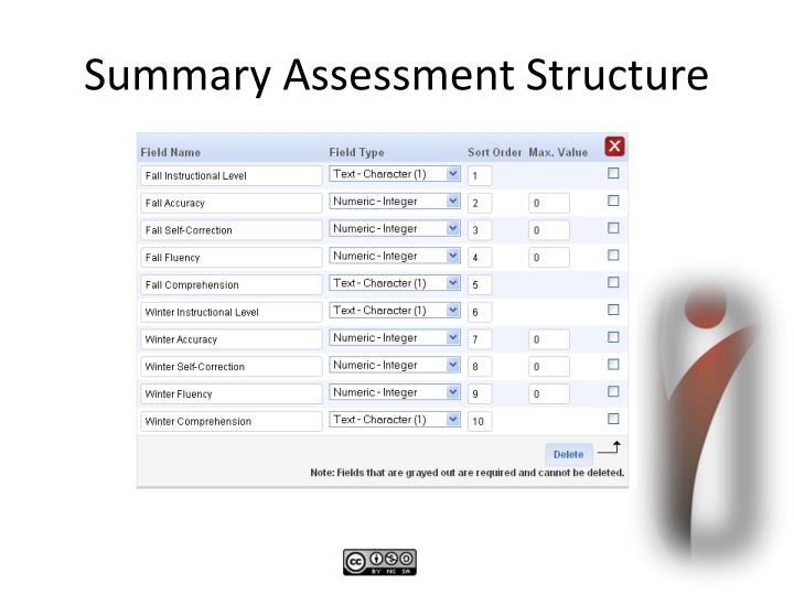 Summary assessment structure