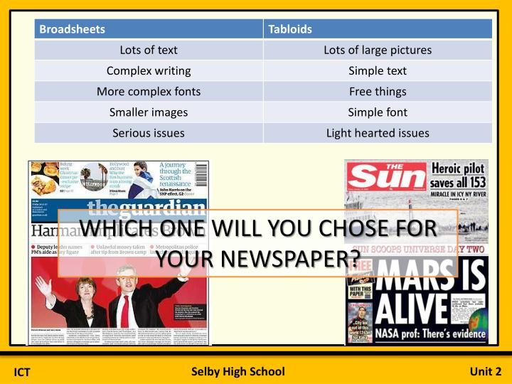 WHICH ONE WILL YOU CHOSE FOR YOUR NEWSPAPER?
