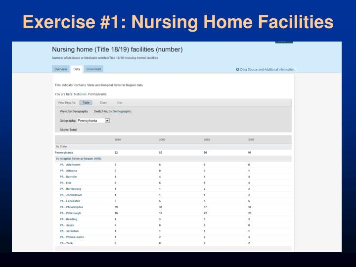 Exercise #1: Nursing Home Facilities