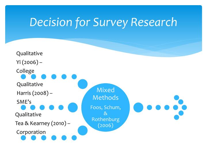 Decision for Survey Research