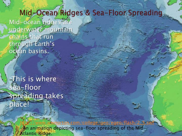 Mid-Ocean Ridges & Sea-Floor Spreading