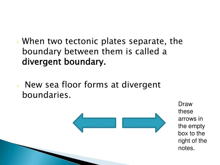 When two tectonic plates separate, the boundary between them is called a