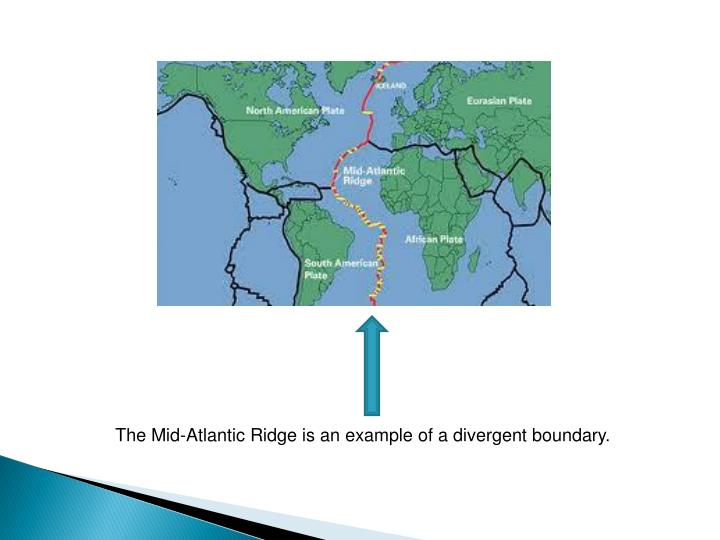 The Mid-Atlantic Ridge is an example of a divergent boundary.
