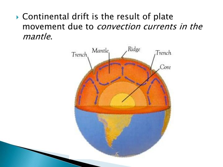 Continental drift is the result of plate movement due to