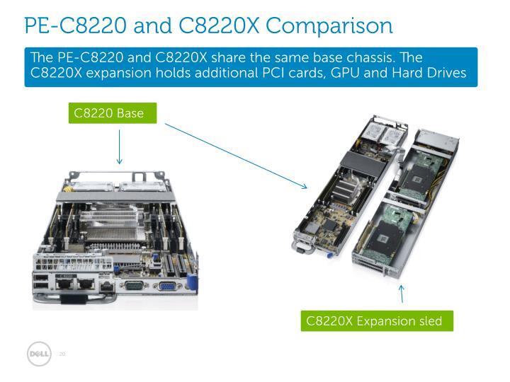 PE-C8220 and C8220X Comparison
