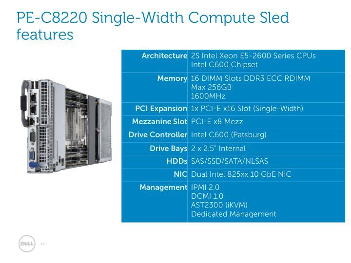 PE-C8220 Single-Width Compute Sled features