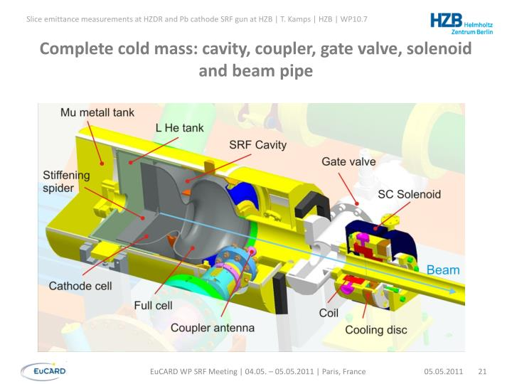 Complete cold mass: cavity, coupler, gate valve, solenoid and beam pipe