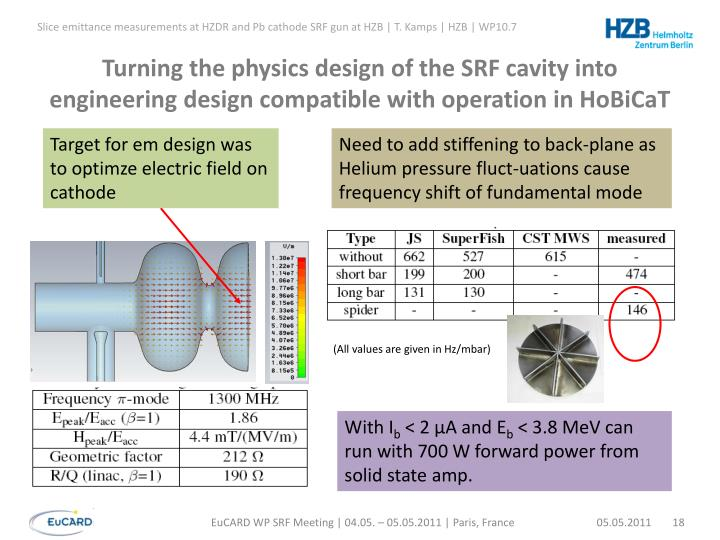 Turning the physics design of the SRF cavity into engineering design compatible with operation in HoBiCaT
