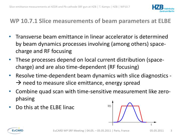 Wp 10 7 1 slice measurements of beam parameters at elbe