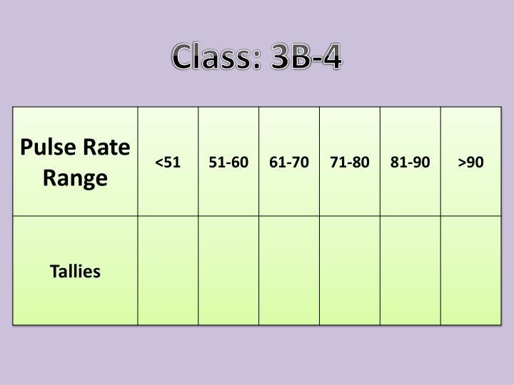 Class: 3B-4
