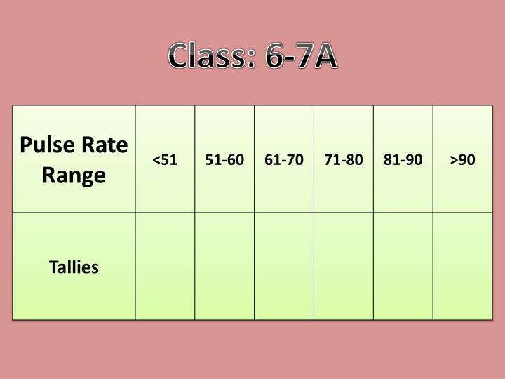 Class: 6-7A