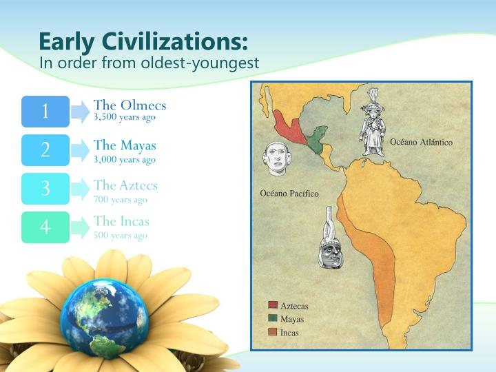 Early Civilizations: