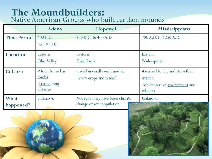 The Moundbuilders: