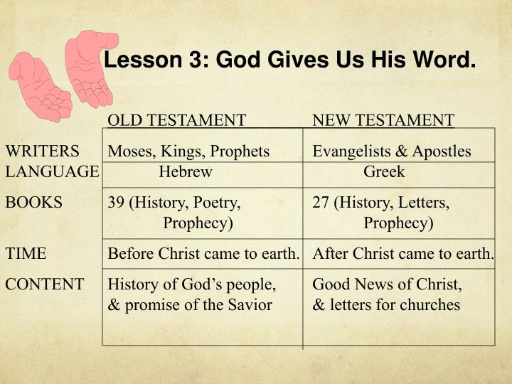 Lesson 3: God Gives Us His Word.