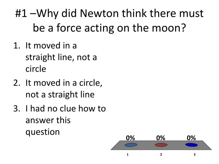 #1 –Why did Newton think there must be a force acting on the moon?