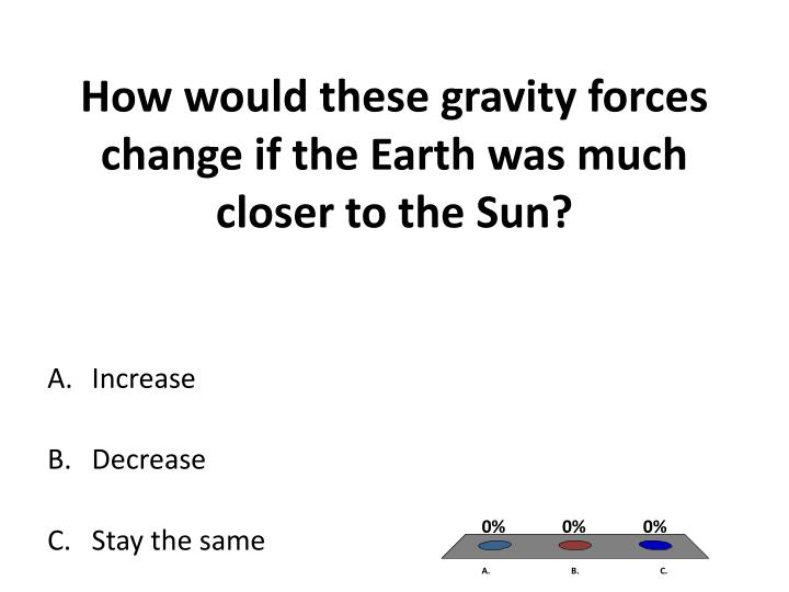 How would these gravity forces change if the Earth was much closer to the Sun?