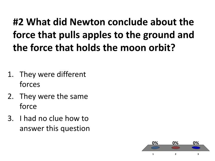 #2 What did Newton conclude about the force that pulls apples to the ground and the force that holds the moon orbit?