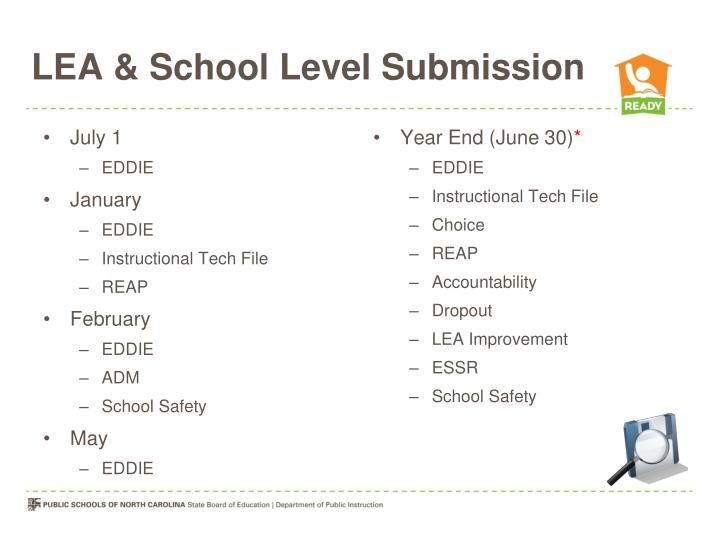 LEA & School Level Submission