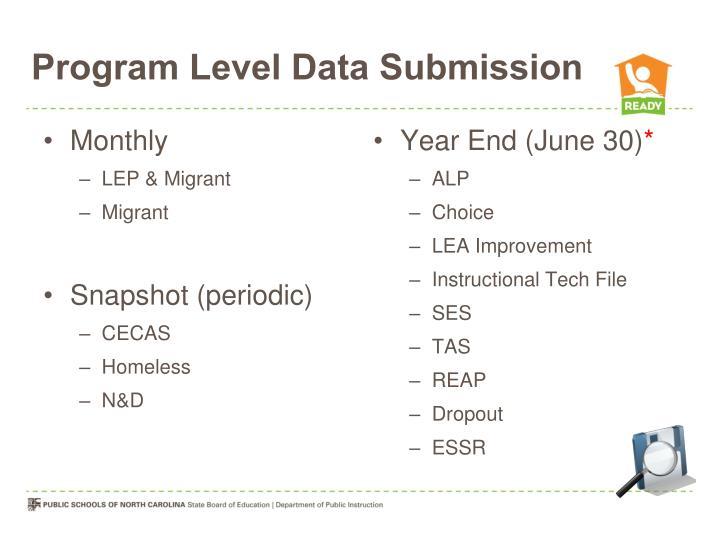Program Level Data Submission