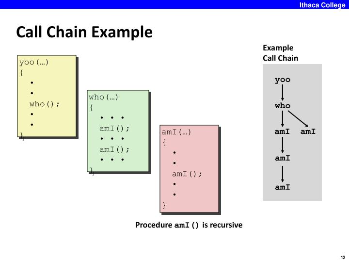 Call Chain Example