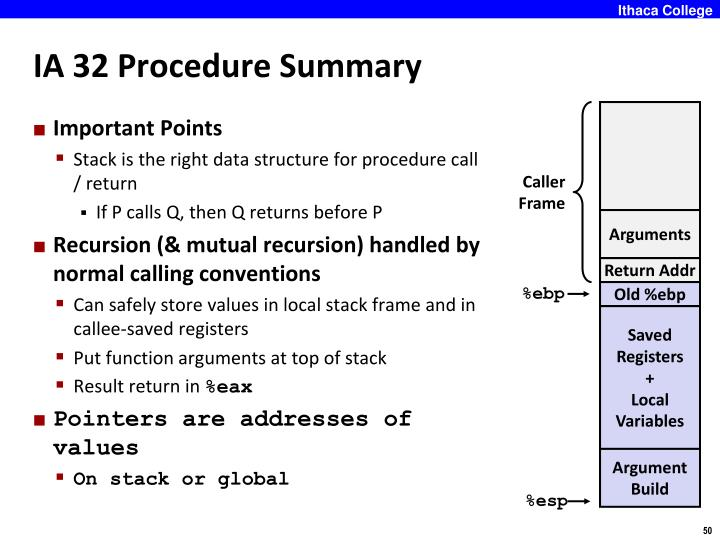 IA 32 Procedure Summary