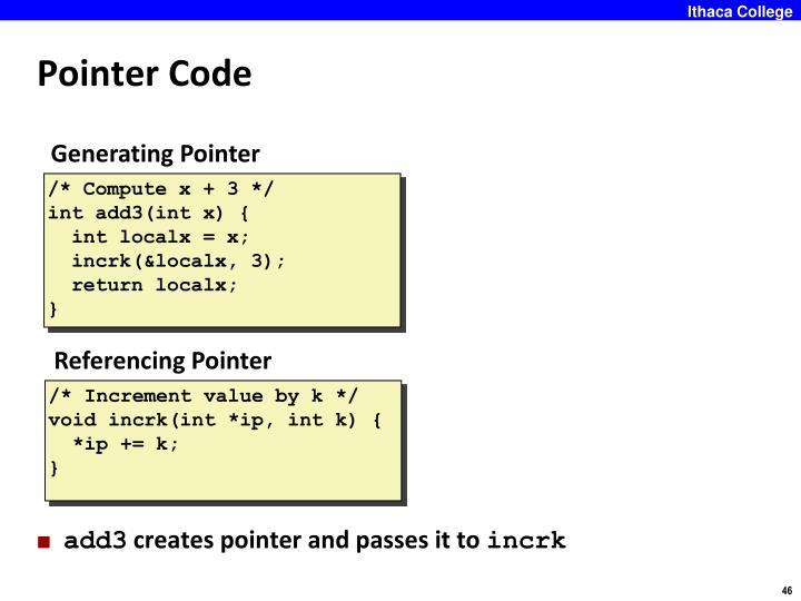 Pointer Code