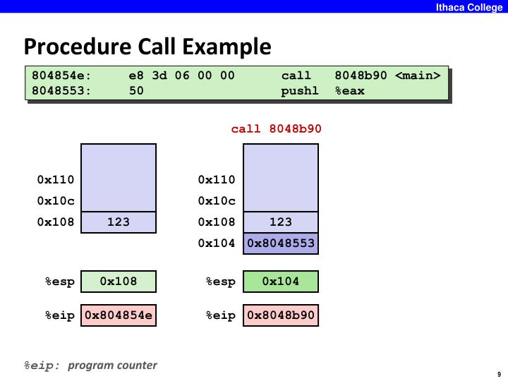 Procedure Call Example