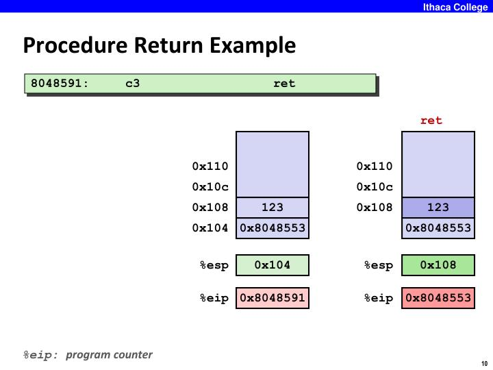 Procedure Return Example