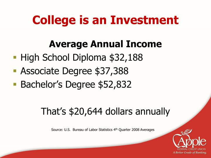 College is an Investment