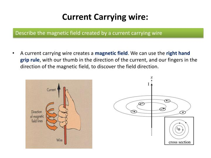 Current Carrying wire: