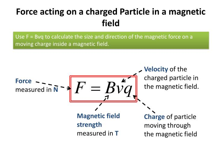 Force acting on a charged Particle in a magnetic field