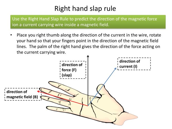 Right hand slap rule