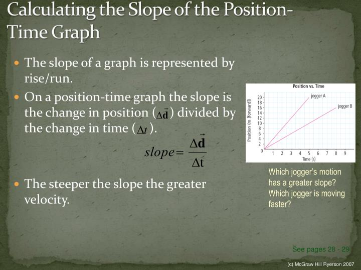 Calculating the Slope of the Position-Time Graph
